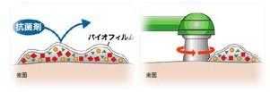 3DS(デンタル・ドラッグ・デリバリー・システム)
